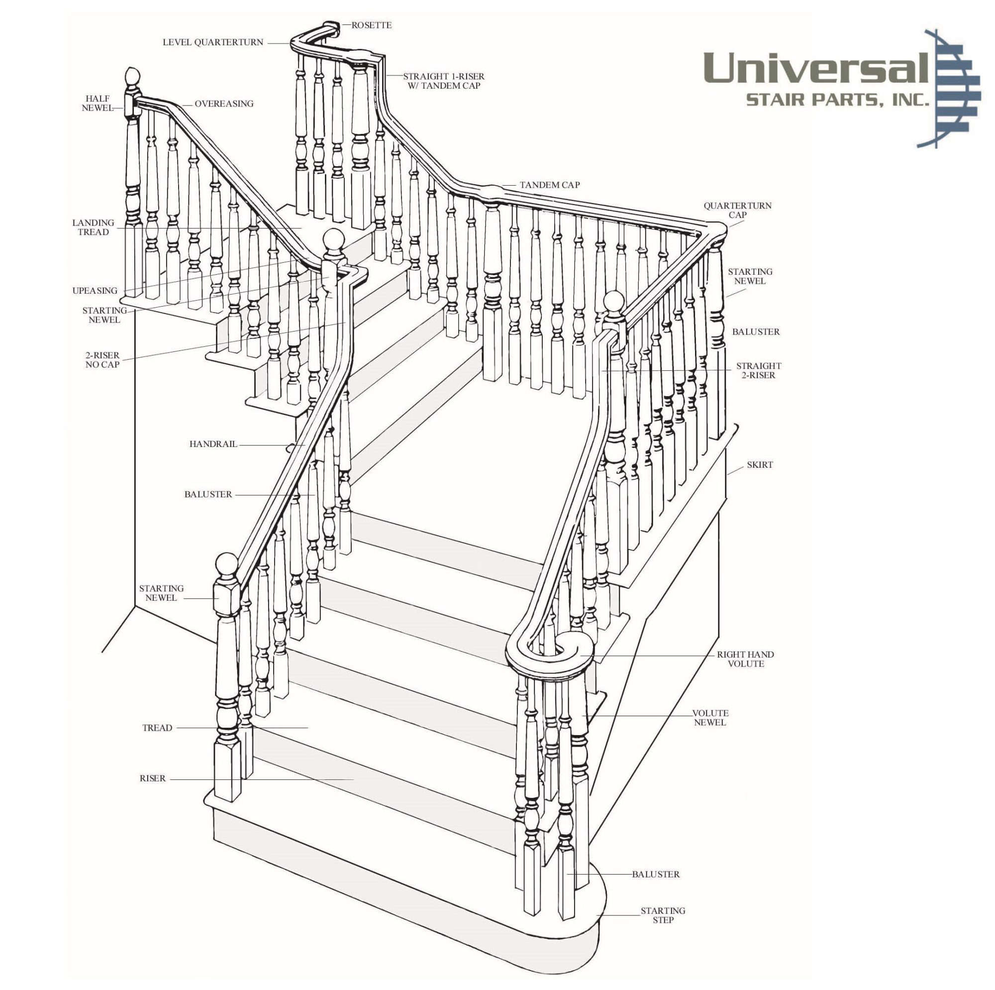 Click for staircase diagram pdf